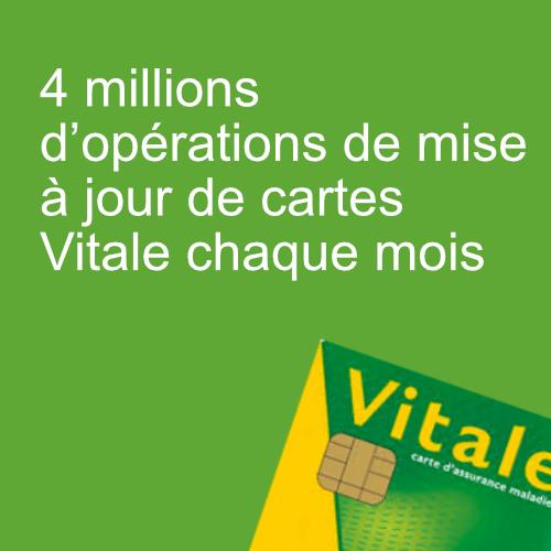 Olaqin : 4 millions de MAJ Carte VITALE par mois